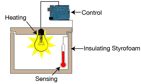 Heating Light Bulb